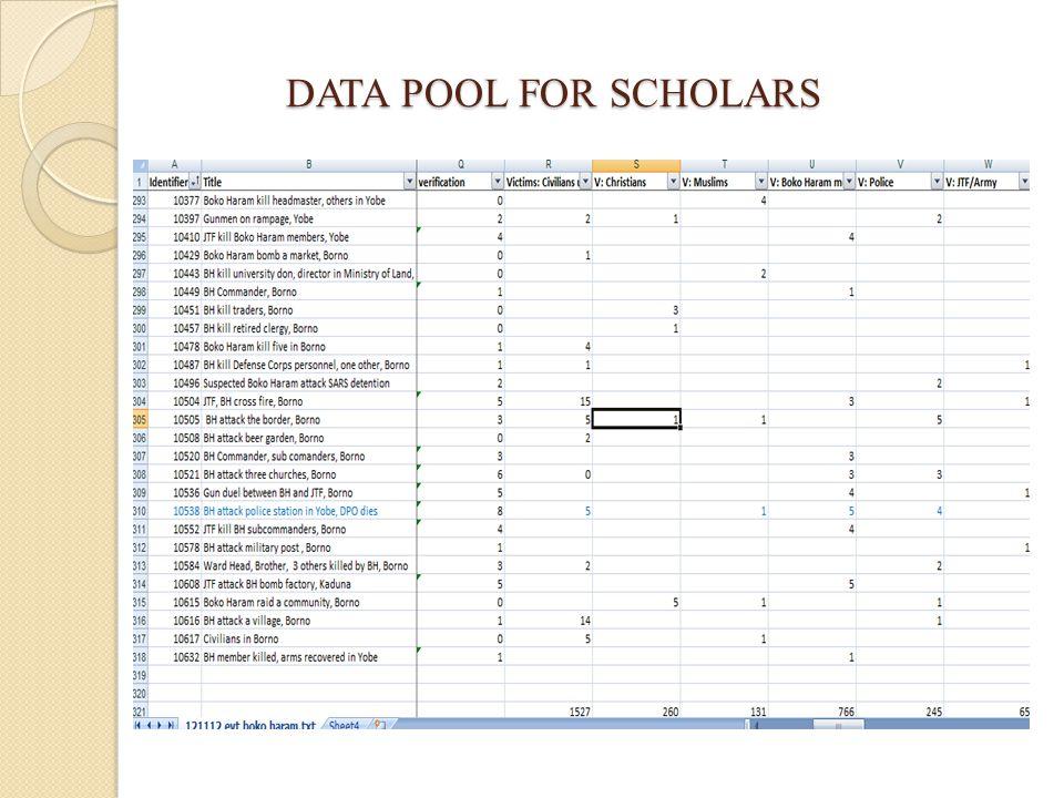 DATA POOL FOR SCHOLARS