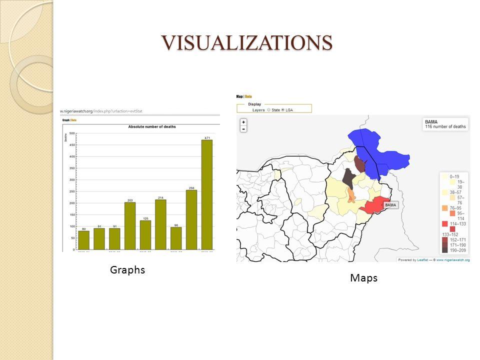 VISUALIZATIONS Graphs Maps