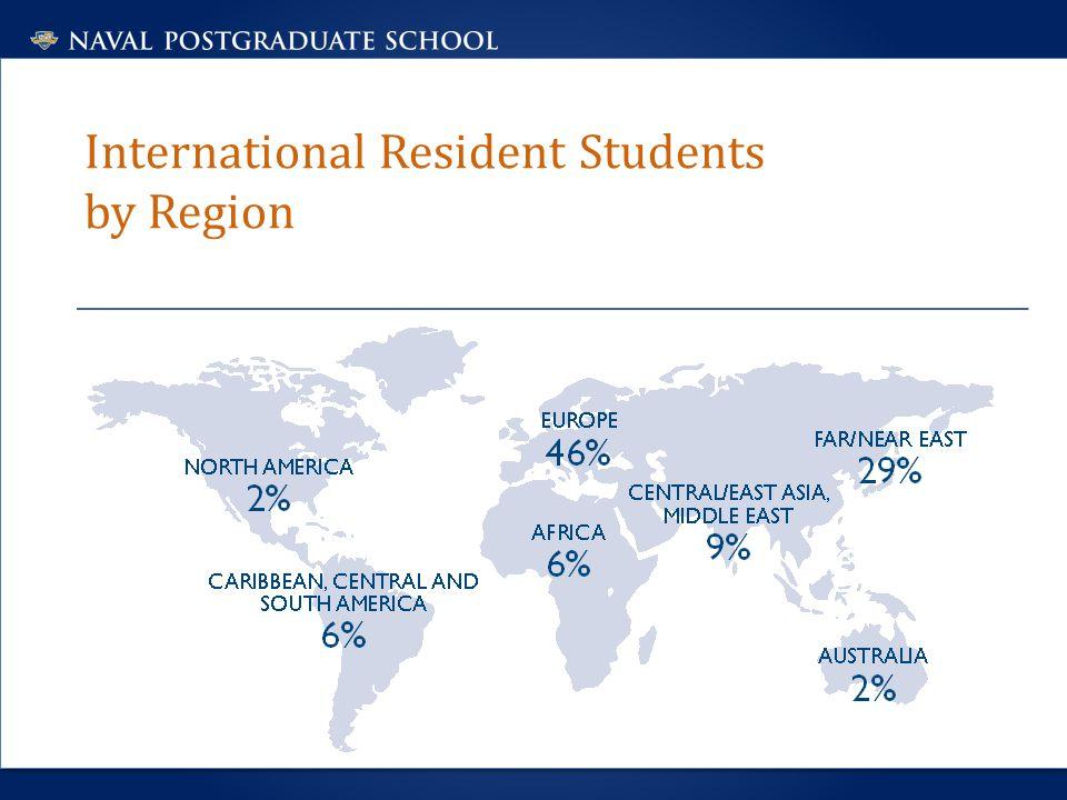 International Resident Students by Region