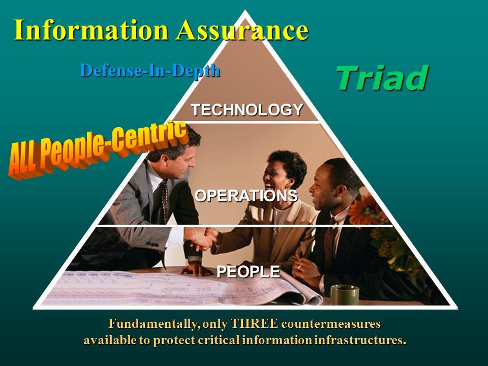 TECHNOLOGY OPERATIONS PEOPLE Fundamentally, only THREE countermeasures available to protect critical information infrastructures.