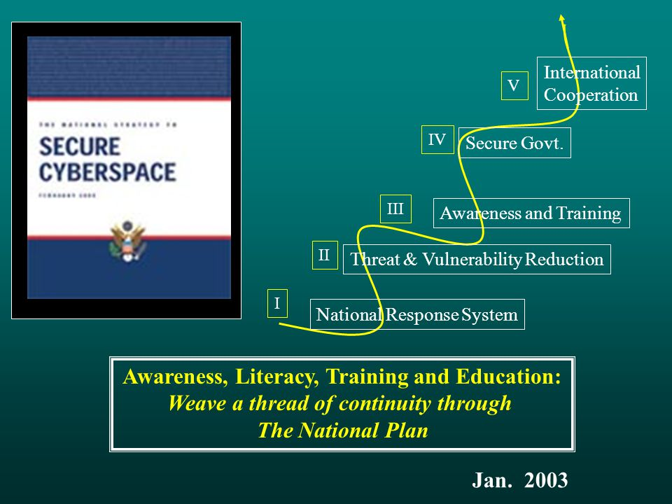 Awareness, Literacy, Training and Education: Weave a thread of continuity through The National Plan I II III IV V National Response System Threat & Vu