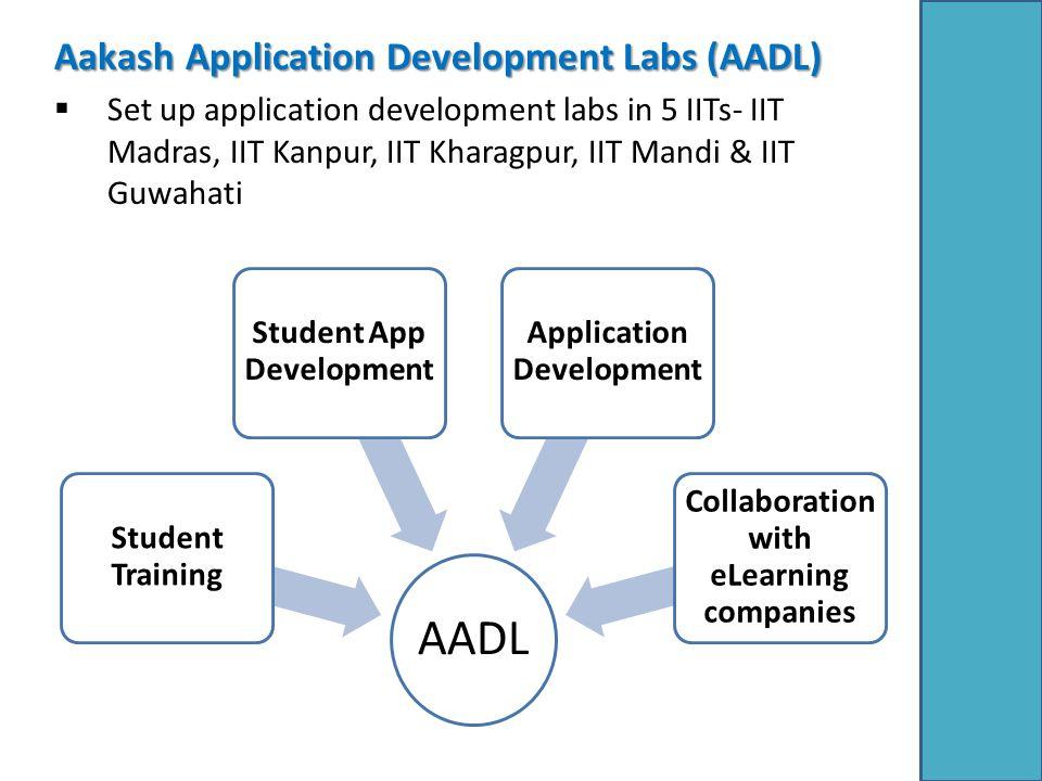 Aakash Application Development Labs (AADL)  Set up application development labs in 5 IITs- IIT Madras, IIT Kanpur, IIT Kharagpur, IIT Mandi & IIT Guwahati AADL Student Training Student App Development Application Development Collaboration with eLearning companies
