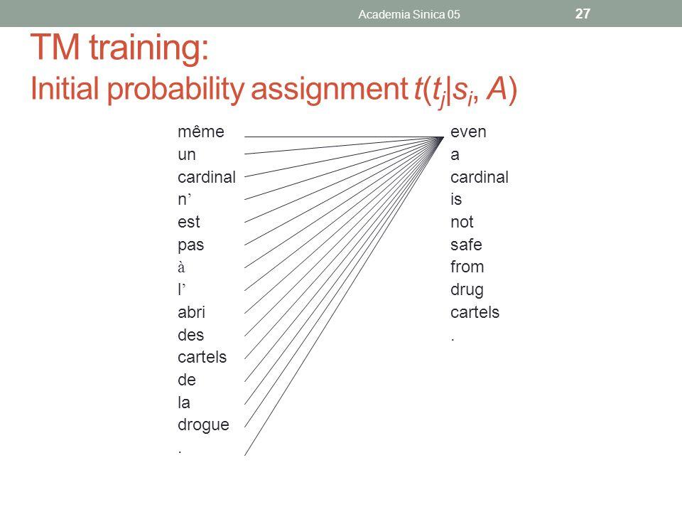 TM training: Initial probability assignment t(t j |s i, A) mêmeeven unacardinal n ' is estnot passafe à from l ' drug abricartels des. cartels de la d