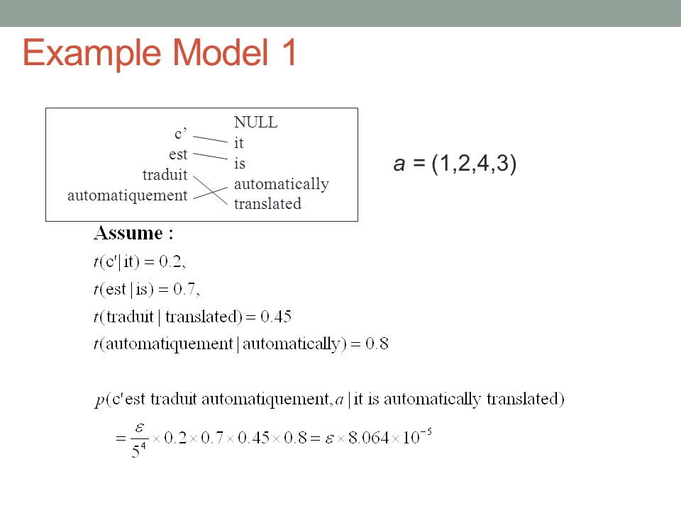 Example Model 1 a = (1,2,4,3) Academia Sinica 05 35 NULL it is automatically translated c' est traduit automatiquement