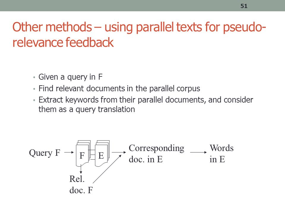 Other methods – using parallel texts for pseudo- relevance feedback Given a query in F Find relevant documents in the parallel corpus Extract keywords from their parallel documents, and consider them as a query translation FE Query F Rel.