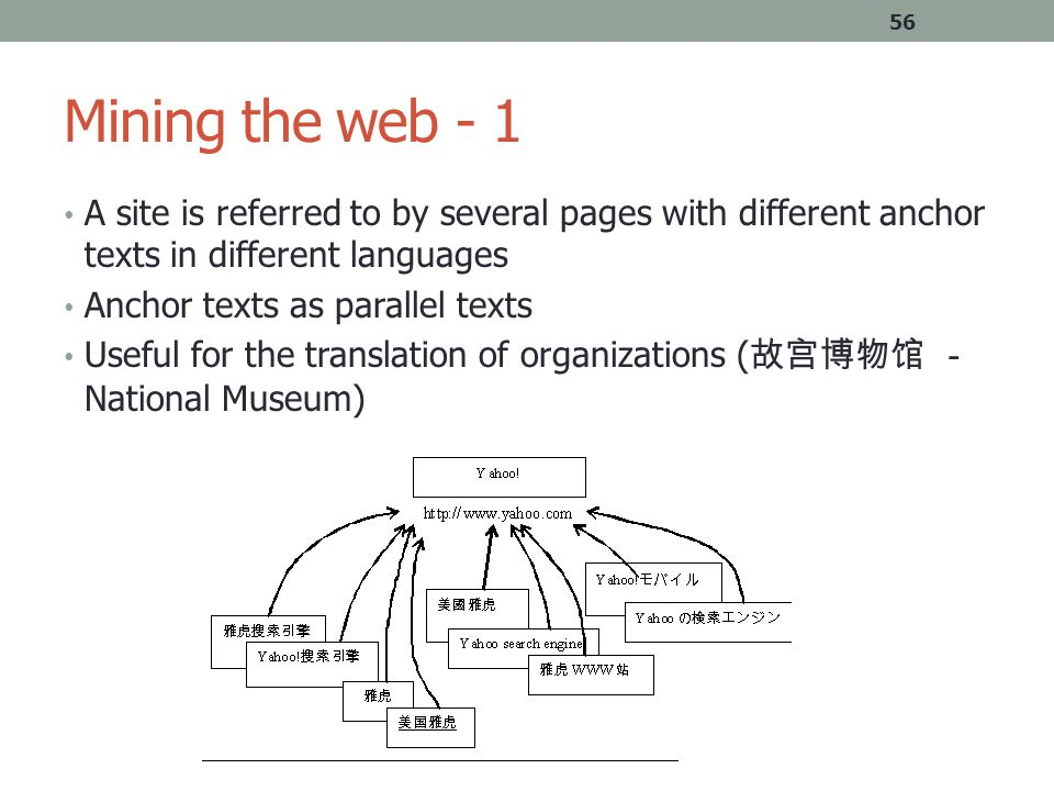 Mining the web - 1 A site is referred to by several pages with different anchor texts in different languages Anchor texts as parallel texts Useful for the translation of organizations ( 故宫博物馆 - National Museum) 56