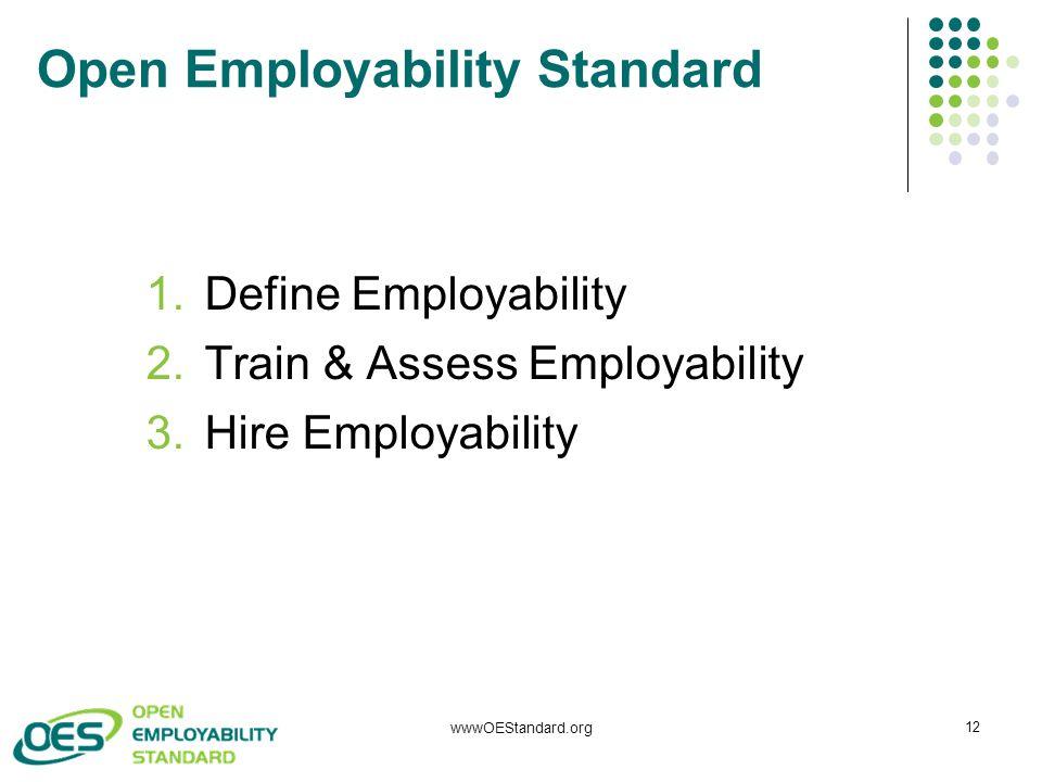 Open Employability Standard wwwOEStandard.org 12 1.Define Employability 2.Train & Assess Employability 3.Hire Employability