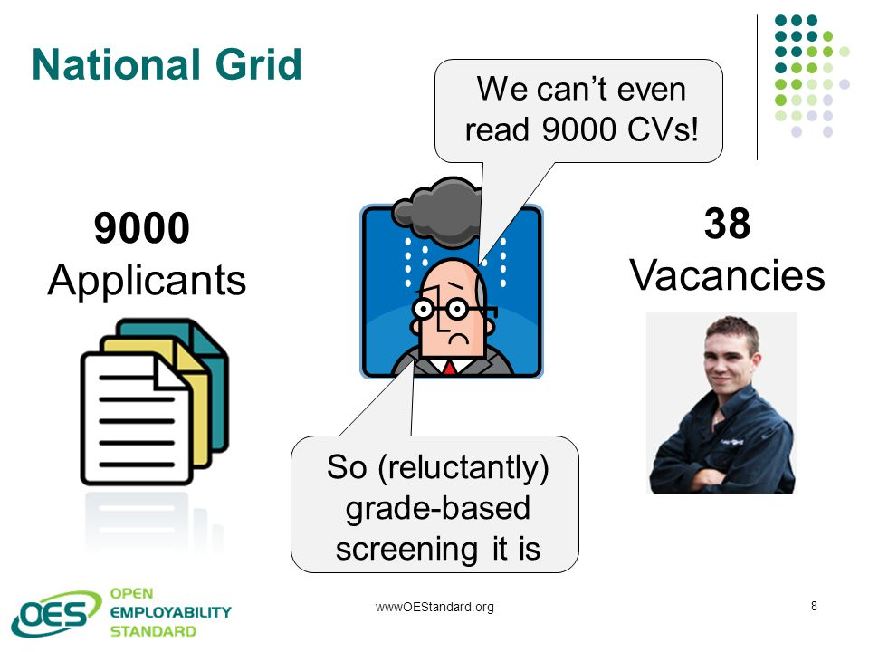 National Grid wwwOEStandard.org 8 9000 Applicants 38 Vacancies We can't even read 9000 CVs! So (reluctantly) grade-based screening it is