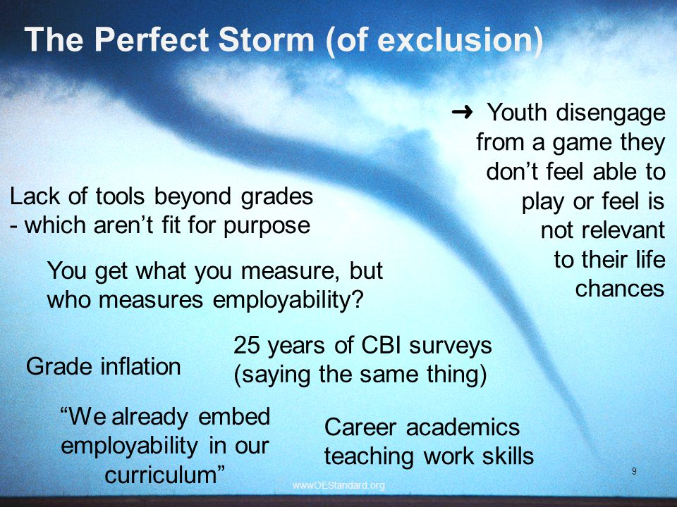 The Perfect Storm (of exclusion) wwwOEStandard.org 9 Grade inflation We already embed employability in our curriculum 25 years of CBI surveys (saying the same thing) You get what you measure, but who measures employability.