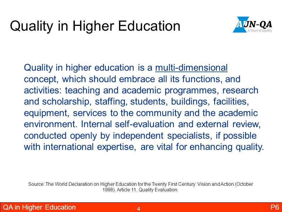 5 What is Quality Assurance (QA).