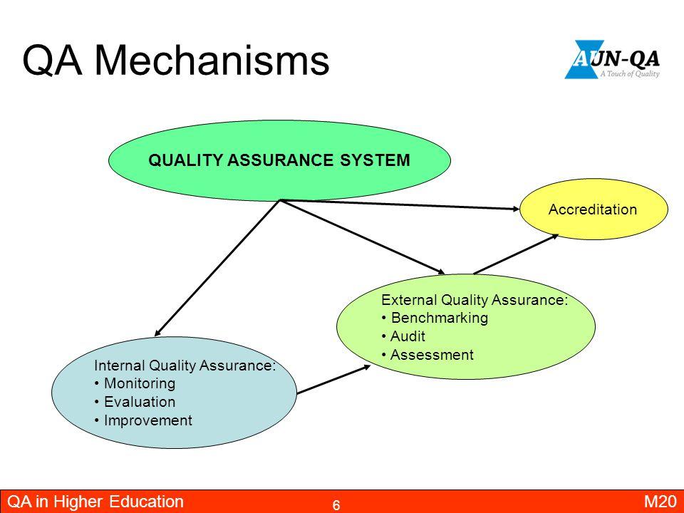 17 AUN-QA Models P7 Strategic (QA at Institutional Level) Systemic (Internal QA System) Tactical (QA at Programme Level)