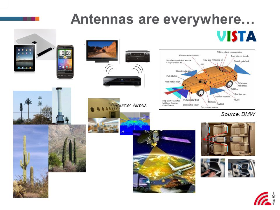 Antennas are everywhere… Source: BMW Source: Airbus