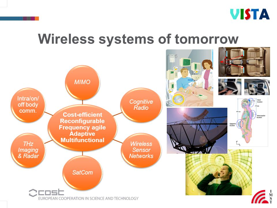 Wireless systems of tomorrow Cost-efficient Reconfigurable Frequency agile Adaptive Multifunctional MIMO Cognitive Radio Wireless Sensor Networks SatCom THz Imaging & Radar Intra/on/ off body comm.
