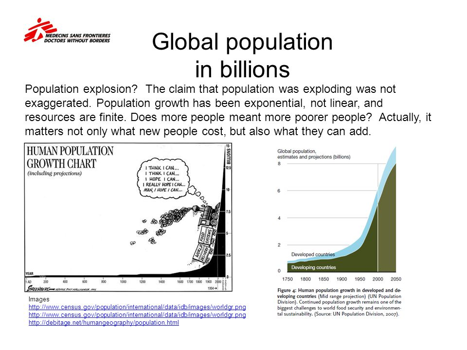Global population growth rates Images http://www.census.gov/population/international/data/idb/images/worldgr.pnghttp://www.census.gov/population/international/data/id b/images/worldgr.png http://www.census.gov/population/international/data/idb/images/worldgr.pnghttp://www.census.gov/population/international/data/id b/images/worldgr.png http://debitage.net/humangeography/population.html Action for students: Although the population in absolute numbers continues to grow, the growth rates have slowed down.