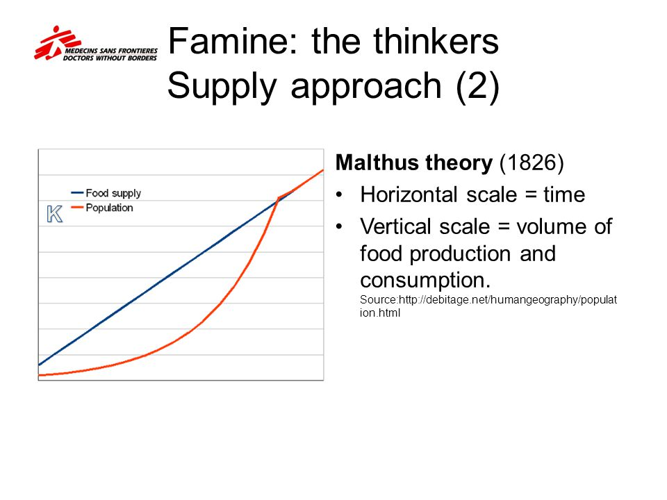 Famine: the thinkers Supply approach (2) Malthus theory (1826) Horizontal scale = time Vertical scale = volume of food production and consumption. Sou