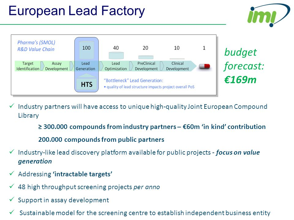budget forecast: €169m Industry partners will have access to unique high-quality Joint European Compound Library ≥ 300.000 compounds from industry partners – €60m 'in kind' contribution 200.000 compounds from public partners Industry-like lead discovery platform available for public projects - focus on value generation Addressing 'intractable targets' 48 high throughput screening projects per anno Support in assay development Sustainable model for the screening centre to establish independent business entity European Lead Factory