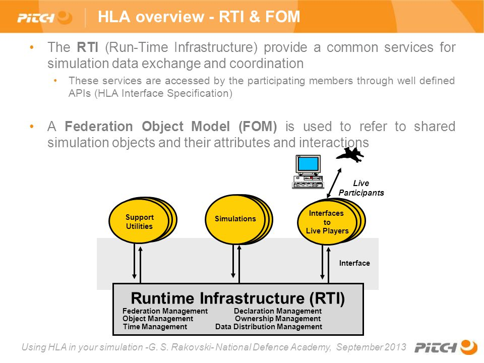 Using HLA in your simulation -G. S. Rakovski- National Defence Academy, September 2013 HLA overview - RTI & FOM The RTI (Run-Time Infrastructure) prov