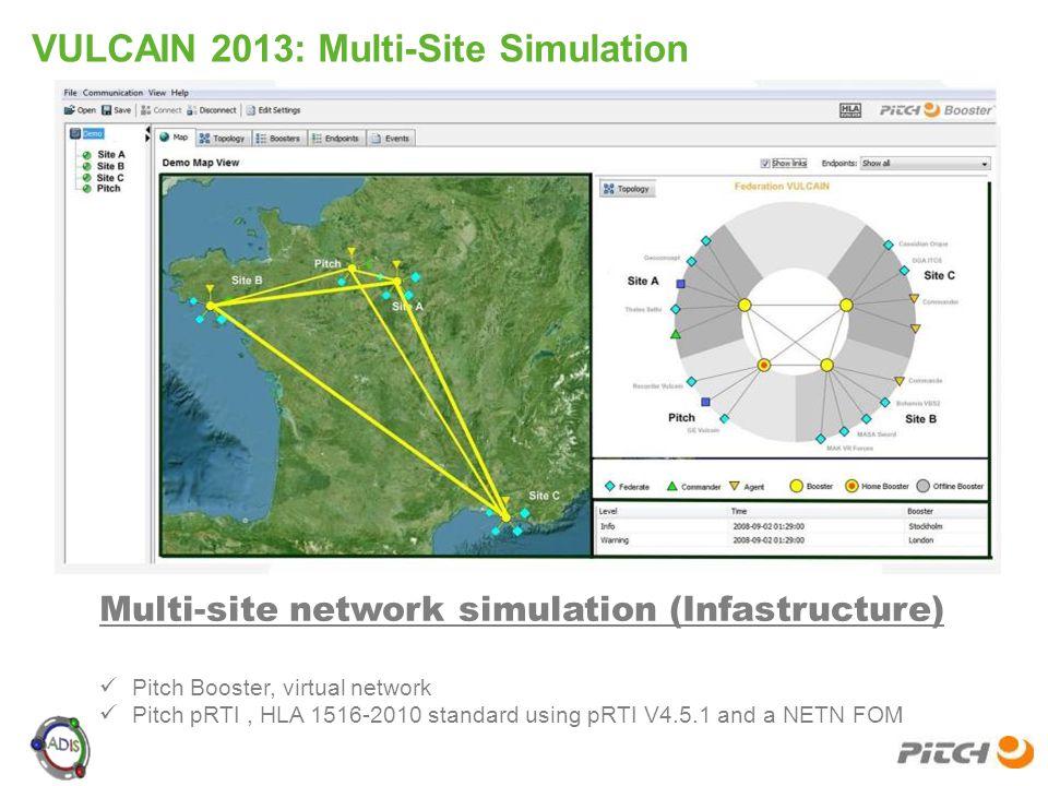 VULCAIN 2013: Multi-Site Simulation Multi-site network simulation (Infastructure) Pitch Booster, virtual network Pitch pRTI, HLA 1516-2010 standard us