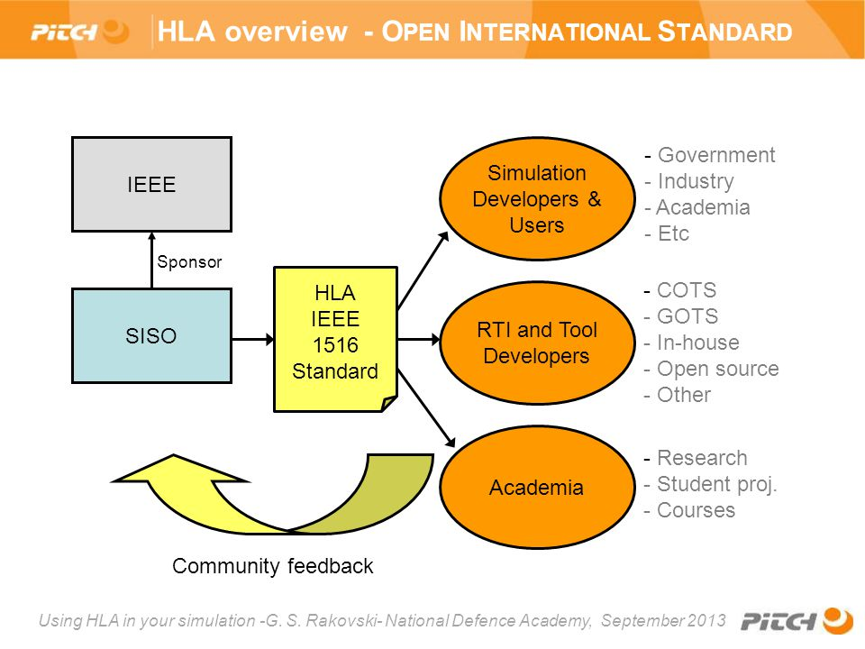 Using HLA in your simulation -G. S. Rakovski- National Defence Academy, September 2013 HLA overview - O PEN I NTERNATIONAL S TANDARD IEEE SISO HLA IEE