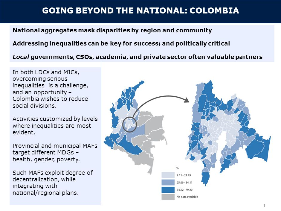 | 9 GOING BEYOND THE NATIONAL: COLOMBIA National aggregates mask disparities by region and community Addressing inequalities can be key for success; and politically critical Local governments, CSOs, academia, and private sector often valuable partners In both LDCs and MICs, overcoming serious inequalities is a challenge, and an opportunity – Colombia wishes to reduce social divisions.