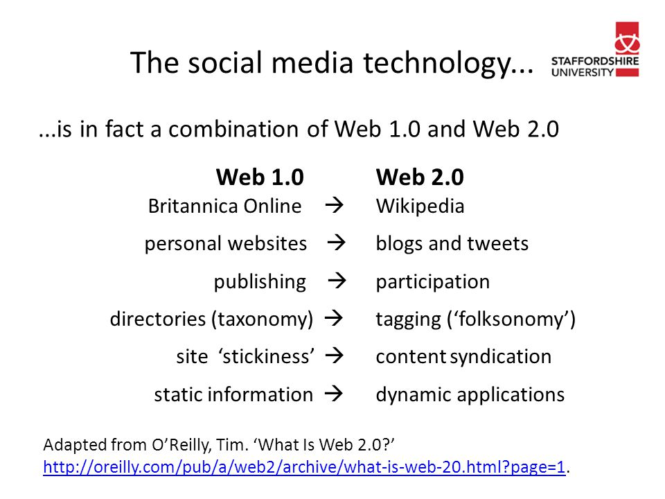 The social media technology......is in fact a combination of Web 1.0 and Web 2.0 Web 1.0Web 2.0 Britannica Online  Wikipedia personal websites  blogs and tweets publishing  participation directories (taxonomy)  tagging ('folksonomy') site 'stickiness'  content syndication static information  dynamic applications Adapted from O'Reilly, Tim.