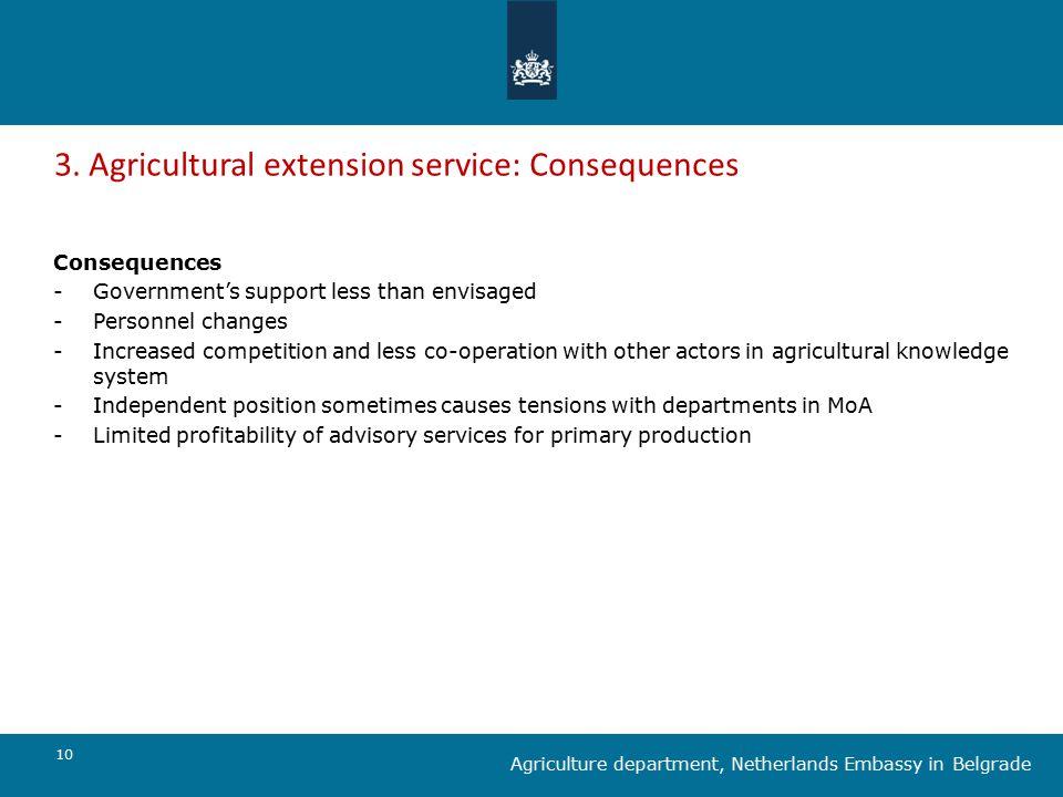 10 Agriculture department, Netherlands Embassy in Belgrade 3.