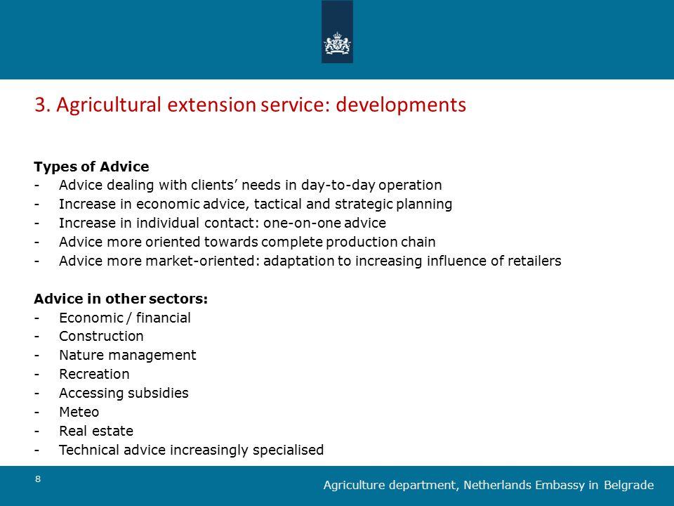 9 Agriculture department, Netherlands Embassy in Belgrade 3.