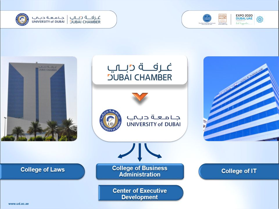 www.ud.ac.ae College of Laws College of IT College of Business Administration Center of Executive Development