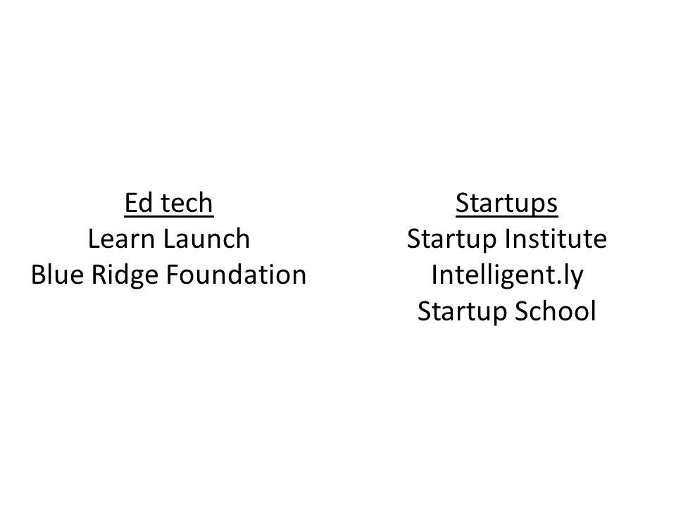Ed tech Learn Launch Blue Ridge Foundation Startups Startup Institute Intelligent.ly Startup School