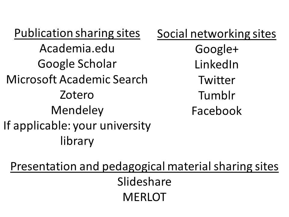 Social networking sites Google+ LinkedIn Twitter Tumblr Facebook Publication sharing sites Academia.edu Google Scholar Microsoft Academic Search Zotero Mendeley If applicable: your university library Presentation and pedagogical material sharing sites Slideshare MERLOT