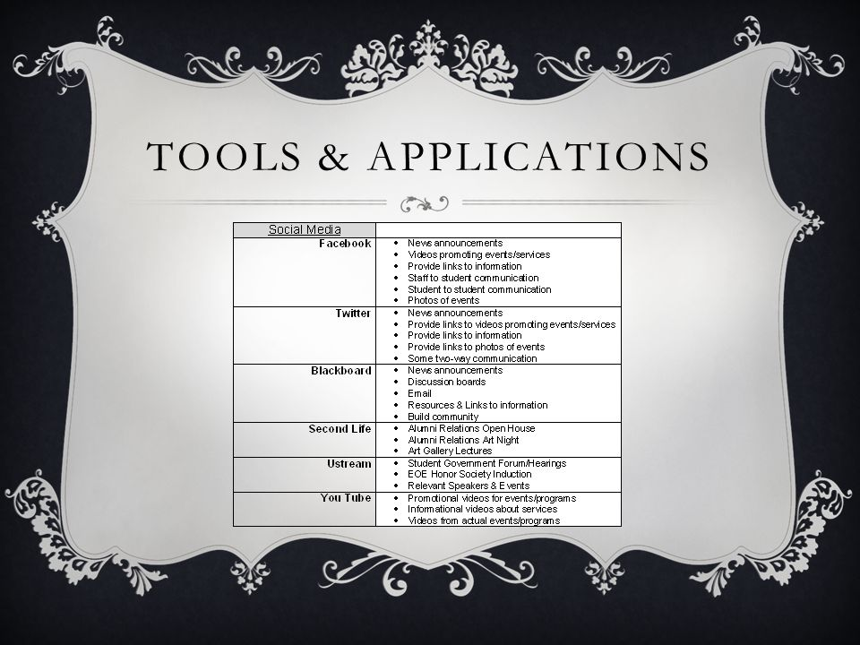 TOOLS & APPLICATIONS