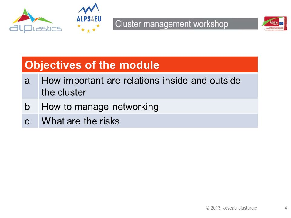 © 2013 Réseau plasturgie35 Priorities (2) Cluster Manager's Contact Patterns Source: Dr Christian Ketels, Dr Göran Lindqvist, Dr Örjan Sölvell, Strengthening Clusters and Competitiveness in Europe, The role of Clusters Organisations, The Cluster Observatory, 2012