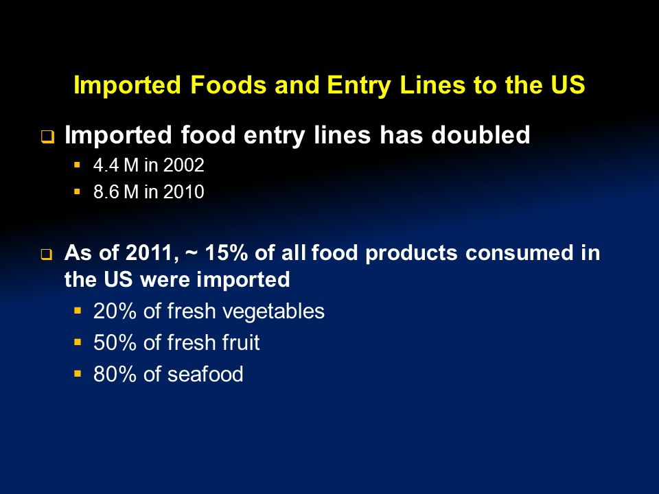 Imported Foods and Entry Lines to the US  Imported food entry lines has doubled  4.4 M in 2002  8.6 M in 2010  As of 2011, ~ 15% of all food produ