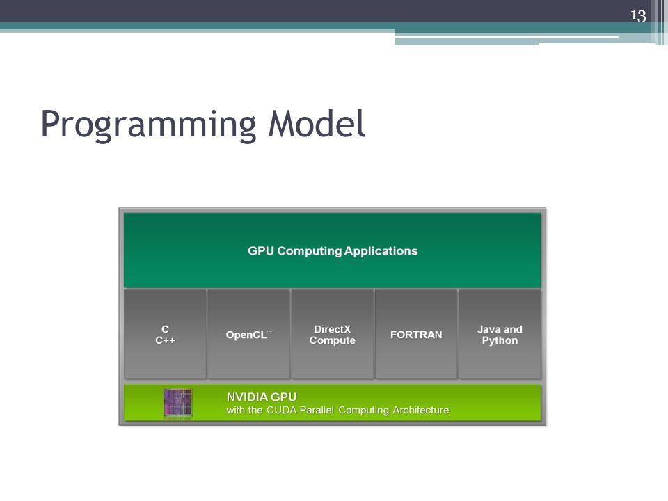 Programming Model 13