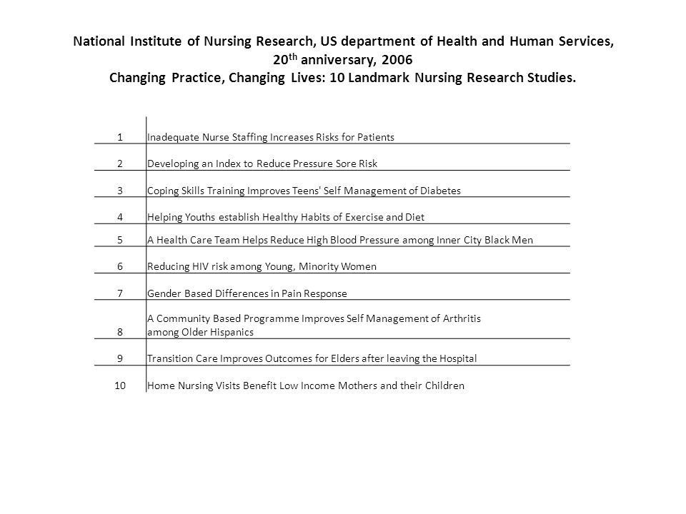 National Institute of Nursing Research, US department of Health and Human Services, 20 th anniversary, 2006 Changing Practice, Changing Lives: 10 Landmark Nursing Research Studies.