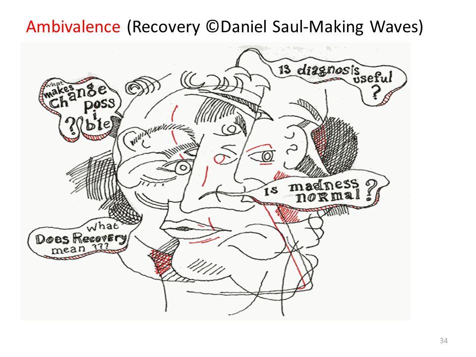 Ambivalence (Recovery ©Daniel Saul-Making Waves) 34