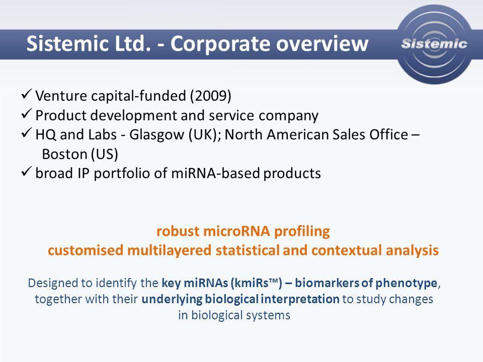 Sistemic Ltd.