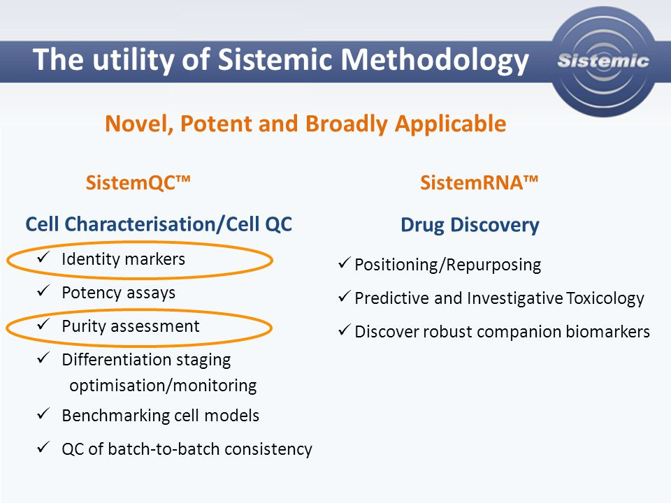 The utility of Sistemic Methodology Cell Characterisation/Cell QC Identity markers Potency assays Purity assessment Differentiation staging optimisation/monitoring Benchmarking cell models QC of batch-to-batch consistency SistemQC™SistemRNA™ Novel, Potent and Broadly Applicable Drug Discovery Positioning/Repurposing Predictive and Investigative Toxicology Discover robust companion biomarkers