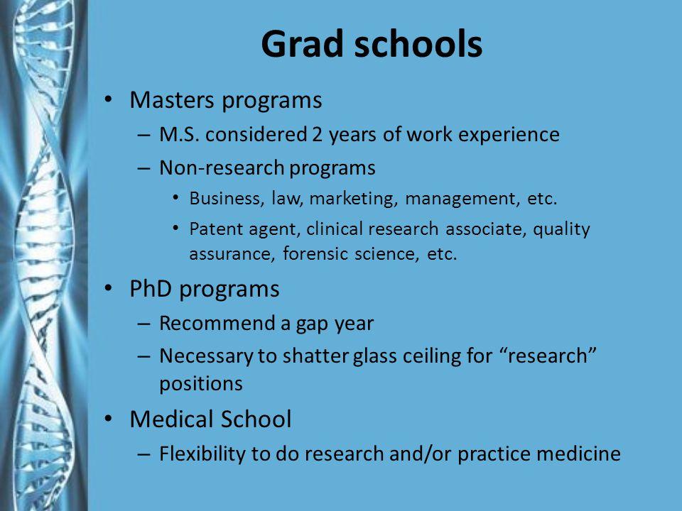 Grad schools Masters programs – M.S.