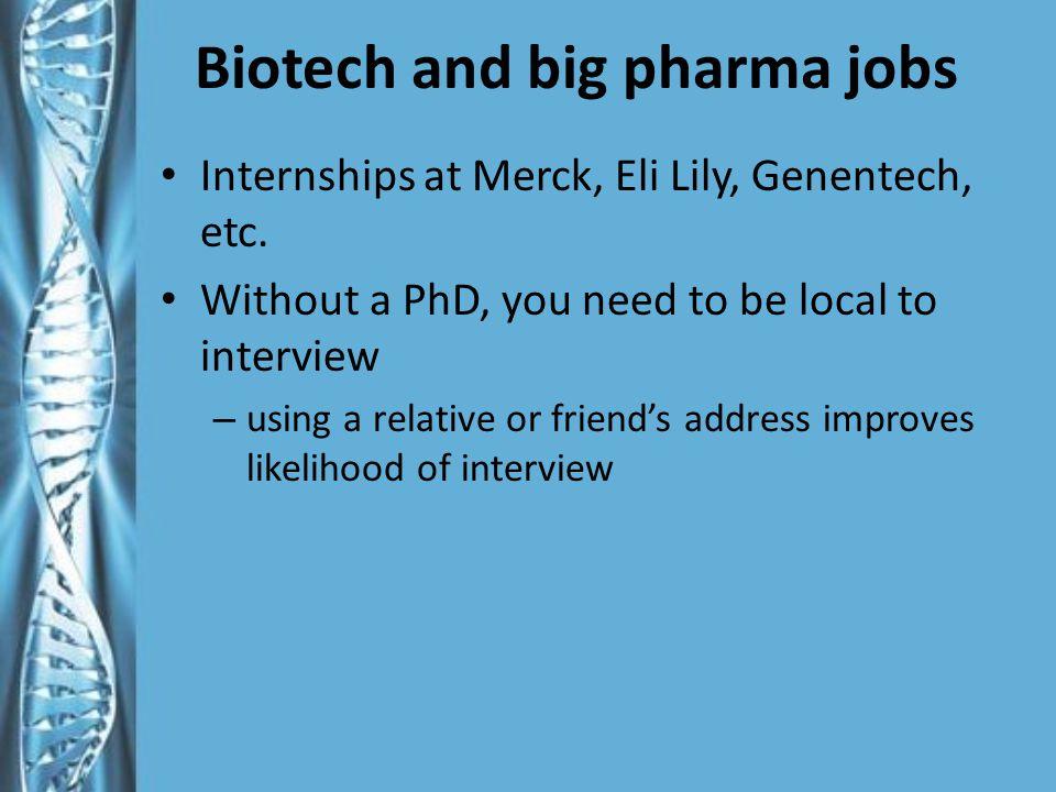 Biotech and big pharma jobs Internships at Merck, Eli Lily, Genentech, etc.
