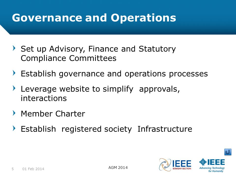 12-CRS-0106 REVISED 8 FEB 2013 Governance and Operations Set up Advisory, Finance and Statutory Compliance Committees Establish governance and operations processes Leverage website to simplify approvals, interactions Member Charter Establish registered society Infrastructure 01 Feb 2014 AGM 2014 5