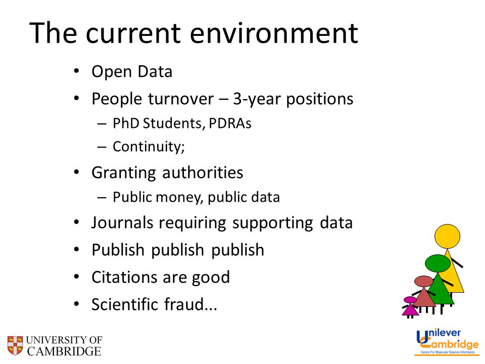 The current environment Open Data People turnover – 3-year positions – PhD Students, PDRAs – Continuity; Granting authorities – Public money, public data Journals requiring supporting data Publish publish publish Citations are good Scientific fraud...