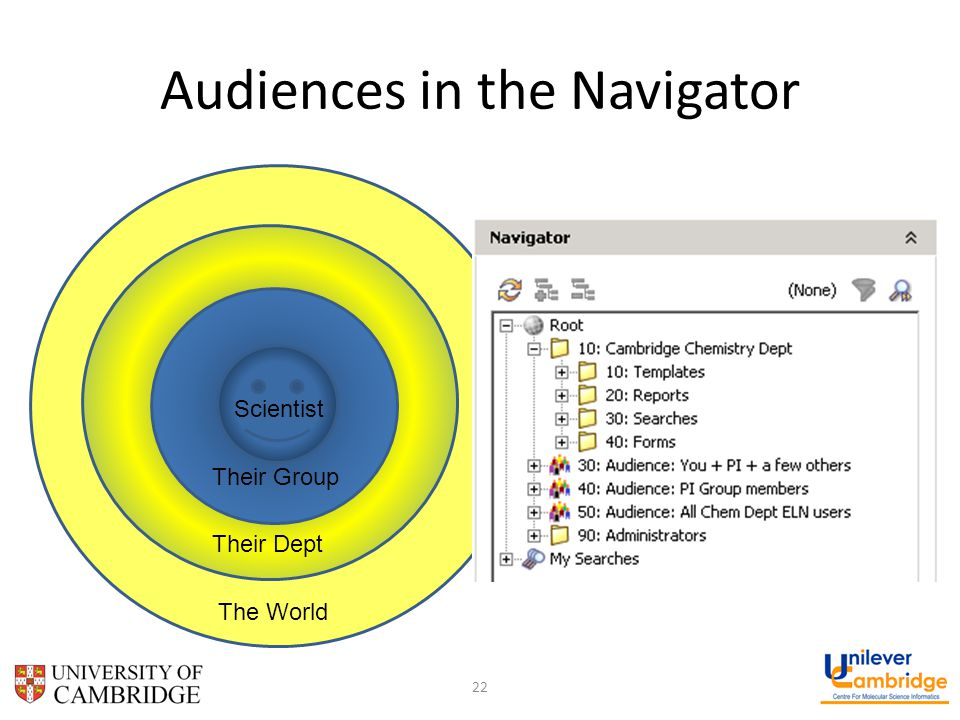 Audiences in the Navigator Scientist Their Group Their Dept The World 22