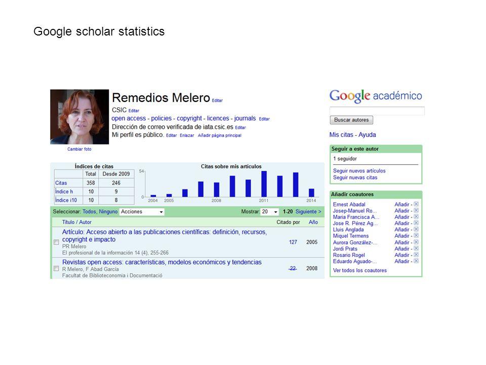 Google scholar statistics