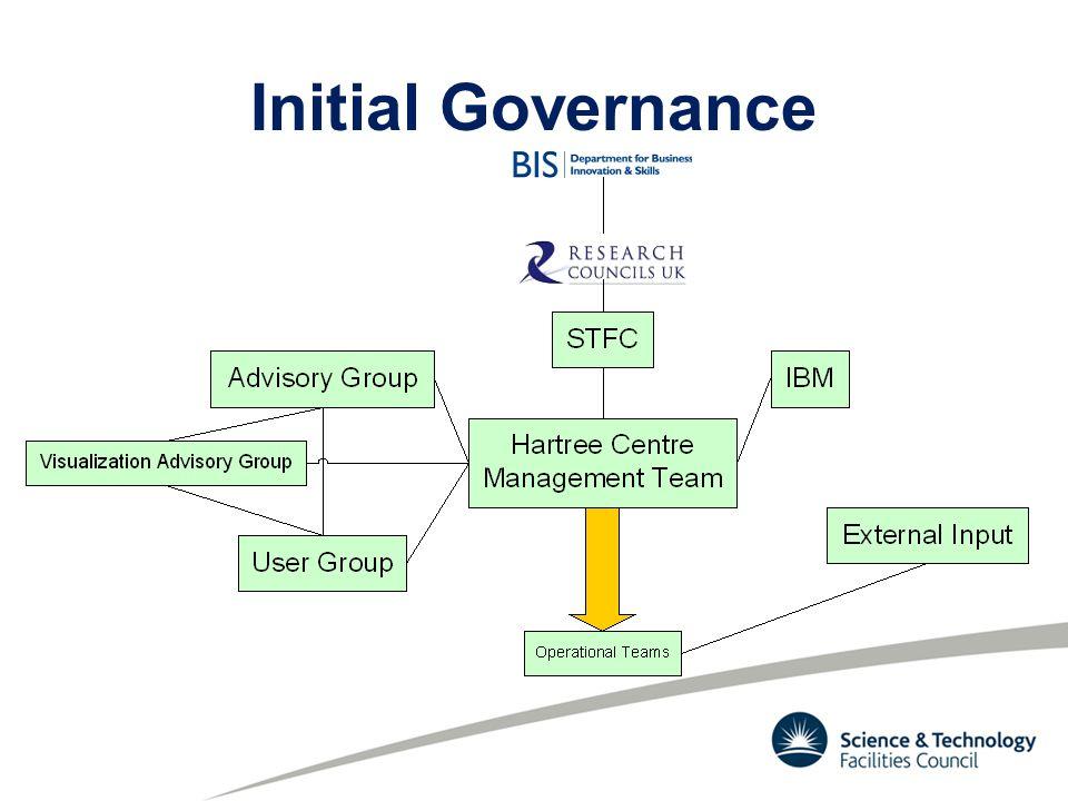 Initial Governance