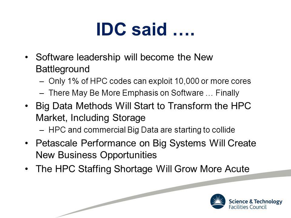 IDC said ….