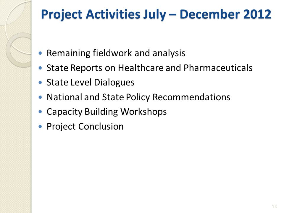 Project Activities July – December 2012 Remaining fieldwork and analysis State Reports on Healthcare and Pharmaceuticals State Level Dialogues National and State Policy Recommendations Capacity Building Workshops Project Conclusion 14