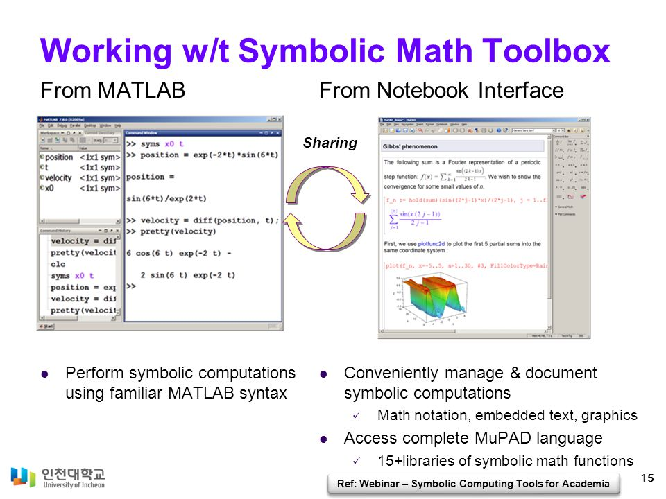 Dynamic Equation Initial Conditions Symbolic Math Solution Demo: Mass-Spring-Damp System 16 mass_spring_damp_system.mn Ref: Webinar – Symbolic Computing Tools for Academia