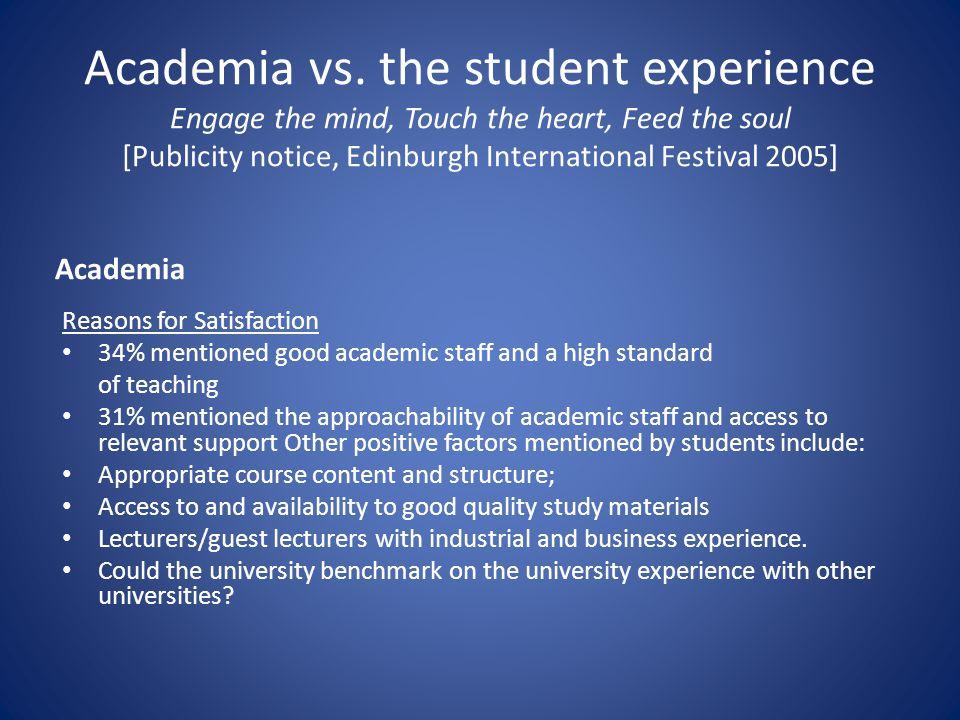 Academia vs.