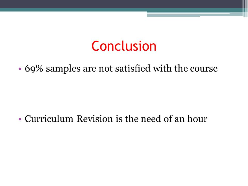 Conclusion 69% samples are not satisfied with the course Curriculum Revision is the need of an hour